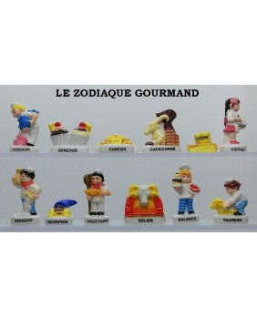 The gourmand zodiac